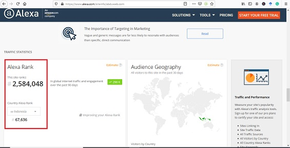 cek ranking website